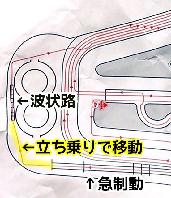 急制動から波状路へのコース図